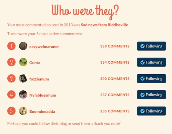 the top five commenters on the blog