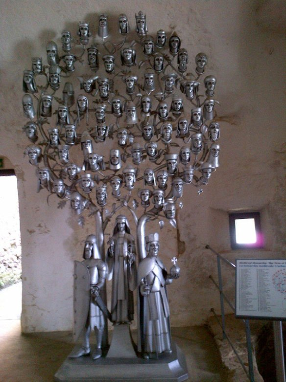 The tree of succession of the medieval monarchy